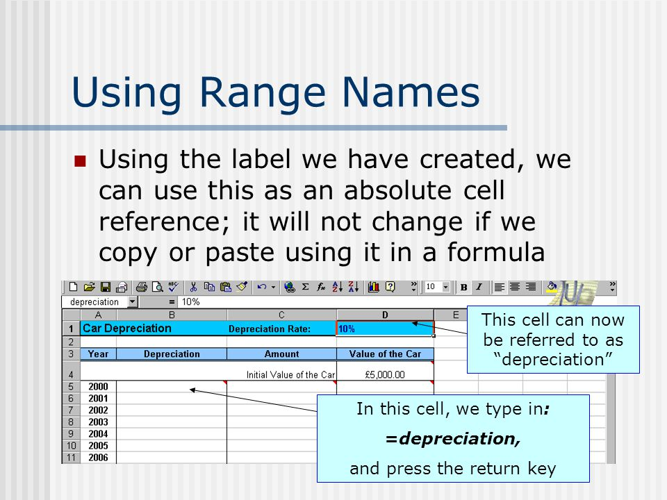 Using Range Names Using the label we have created, we can use this as an absolute cell reference; it will not change if we copy or paste using it in a formula This cell can now be referred to as depreciation In this cell, we type in: =depreciation, and press the return key