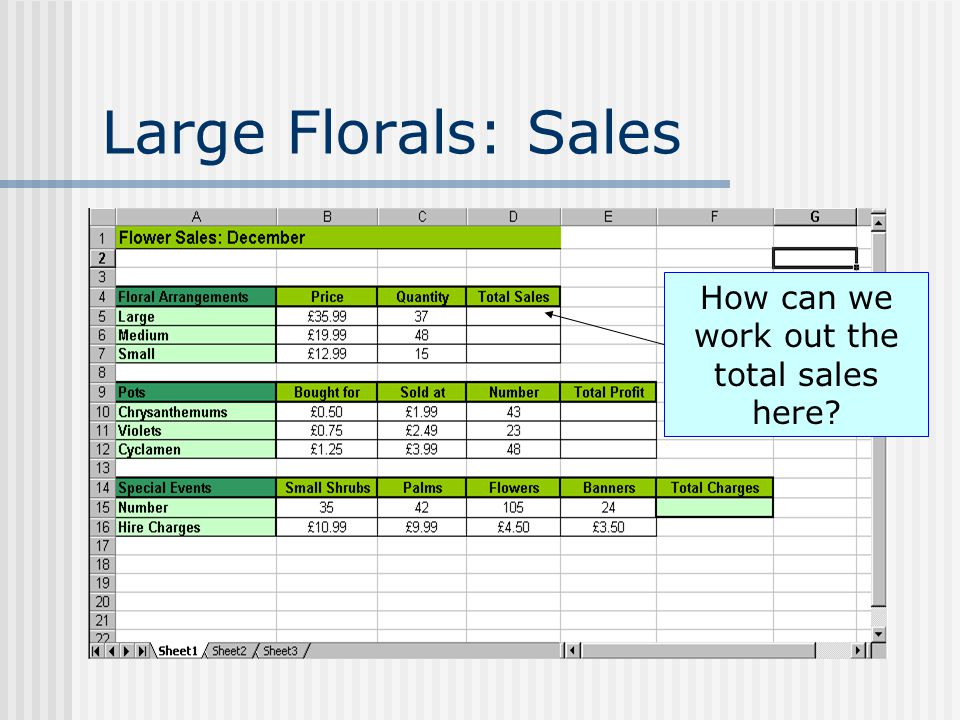 Large Florals: Sales How can we work out the total sales here