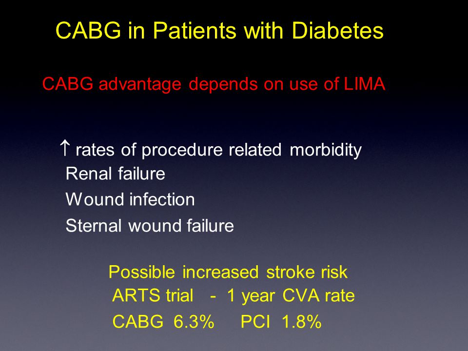 CABG in Patients with Diabetes CABG advantage depends on use of LIMA  rates of procedure related morbidity Renal failure Wound infection Sternal wound failure Possible increased stroke risk ARTS trial - 1 year CVA rate CABG 6.3% PCI 1.8%