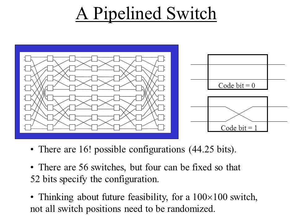 Grid-to-Grid Mapping is a Switch 16  16 Switch Switch also supports 16 users on 16 wavelengths with wavelength-only hopping at a total rate of 10 Gbps.
