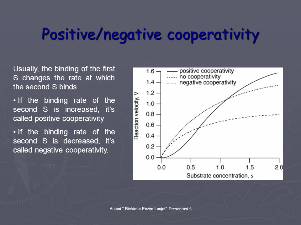 Aulani Biokimia Enzim Lanjut Presentasi 5 Positive/negative cooperativity Usually, the binding of the first S changes the rate at which the second S binds.