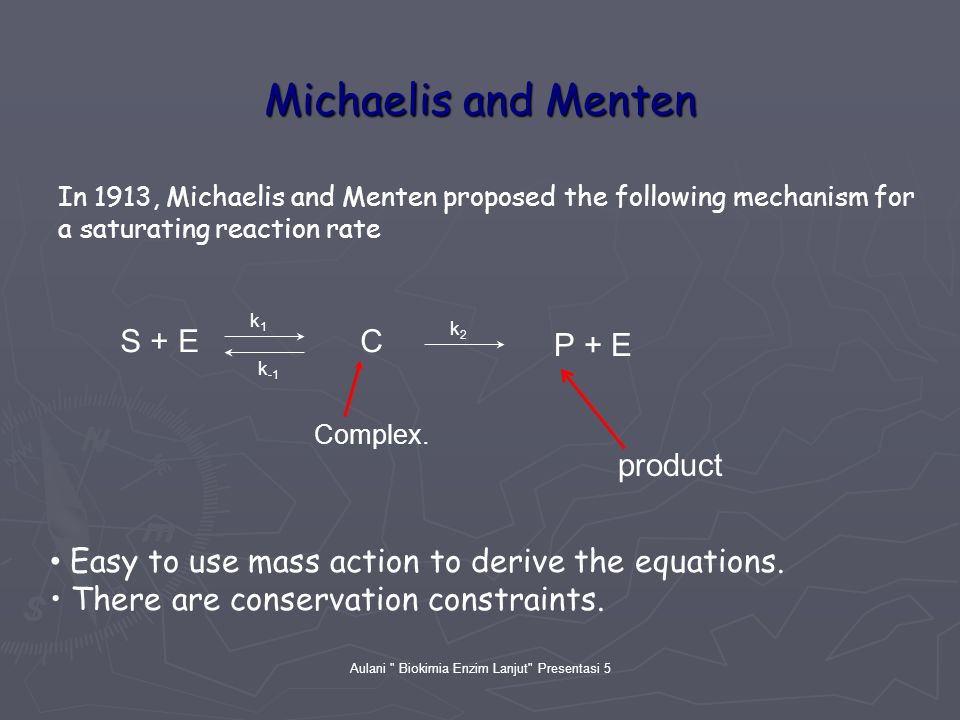 Aulani Biokimia Enzim Lanjut Presentasi 5 Michaelis and Menten In 1913, Michaelis and Menten proposed the following mechanism for a saturating reaction rate S + E k1k1 k -1 C k2k2 P + E Complex.