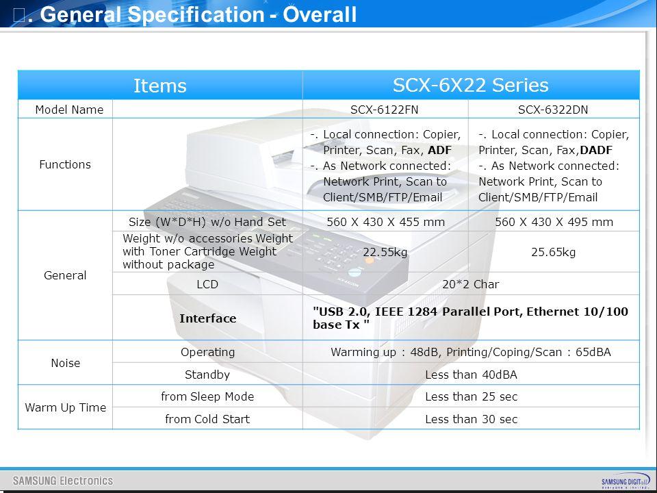 SCX-6X22 DRIVERS