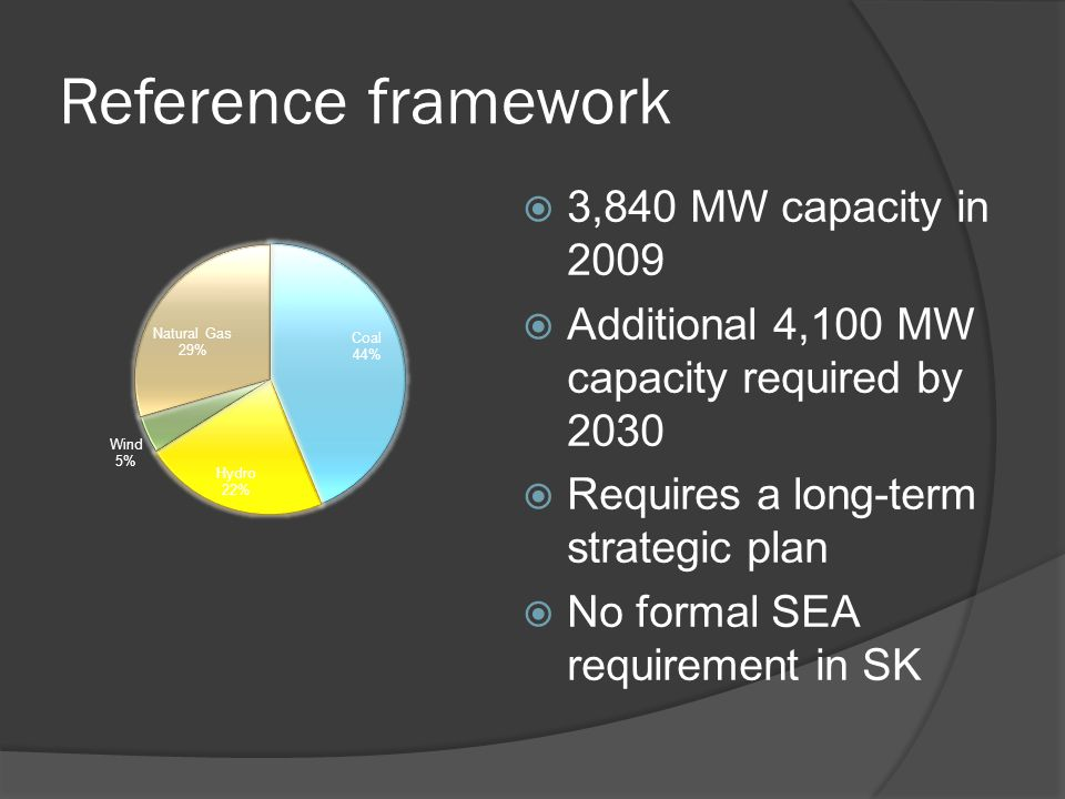 Reference framework  3,840 MW capacity in 2009  Additional 4,100 MW capacity required by 2030  Requires a long-term strategic plan  No formal SEA requirement in SK