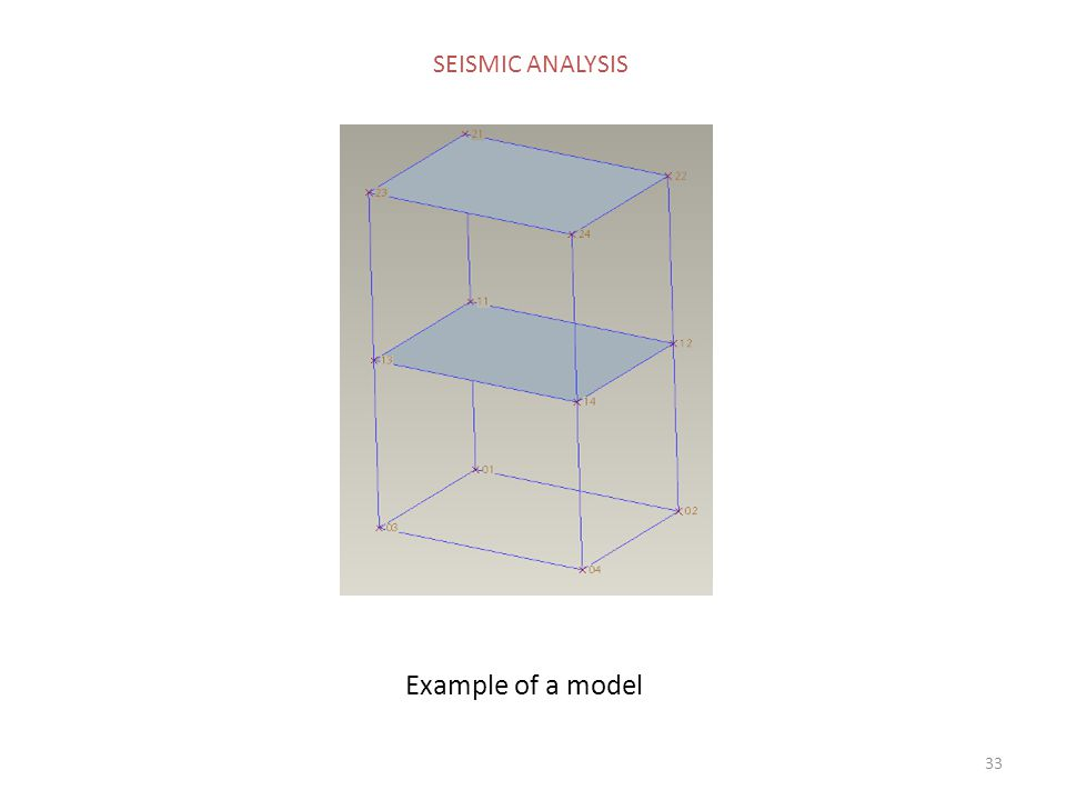 33 SEISMIC ANALYSIS Example of a model