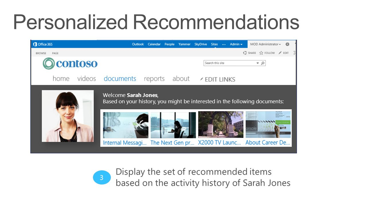 3 Display the set of recommended items based on the activity history of Sarah Jones Welcome Sarah Jones, Based on your history, you might be interested in the following documents: