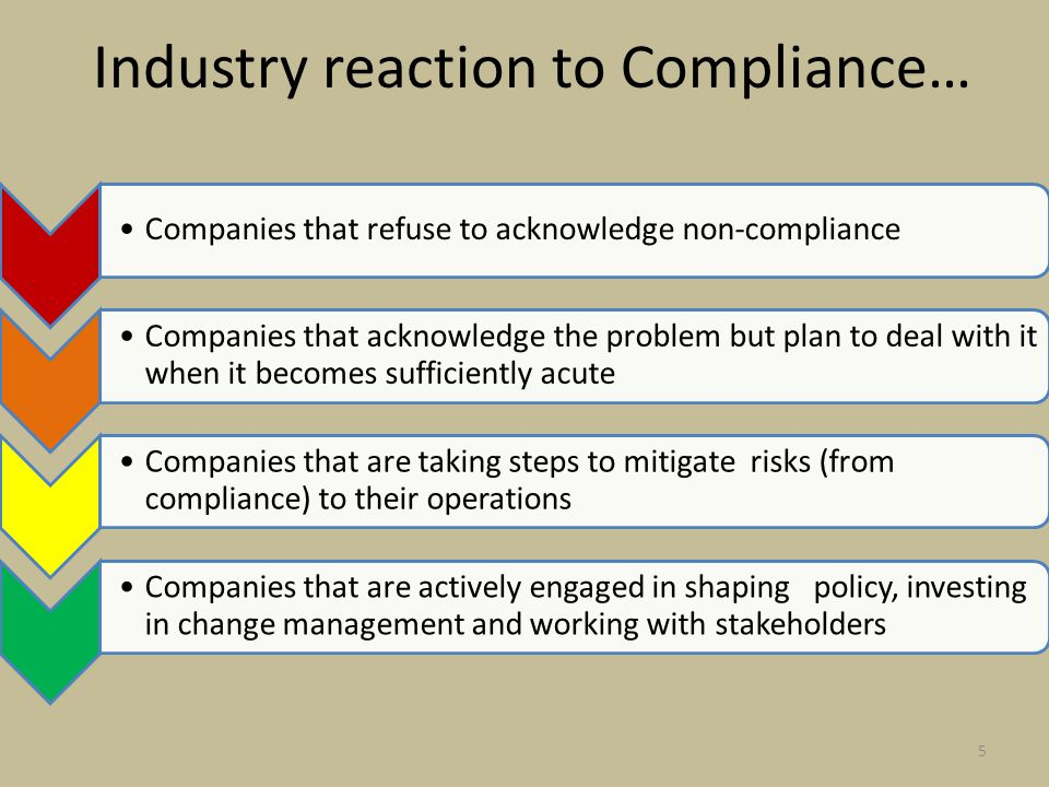 Industry reaction to Compliance… Companies that refuse to acknowledge non-compliance Companies that acknowledge the problem but plan to deal with it when it becomes sufficiently acute Companies that are taking steps to mitigate risks (from compliance) to their operations Companies that are actively engaged in shaping policy, investing in change management and working with stakeholders 5