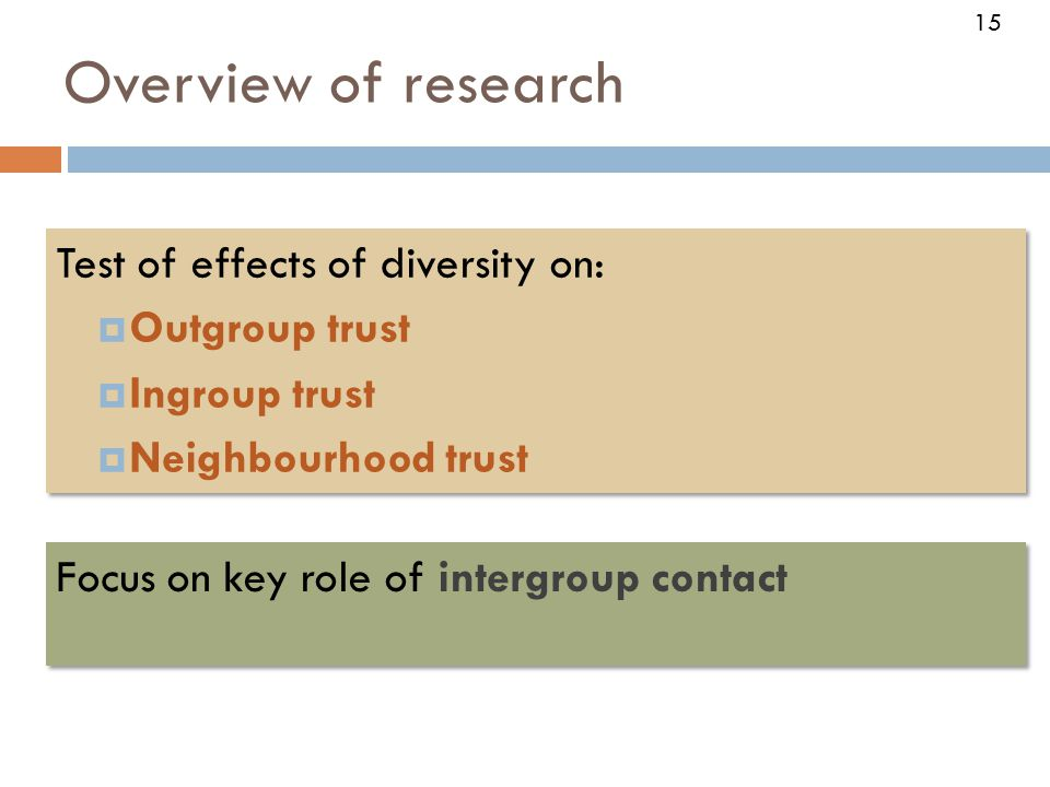Overview of research Test of effects of diversity on:  Outgroup trust  Ingroup trust  Neighbourhood trust Test of effects of diversity on:  Outgroup trust  Ingroup trust  Neighbourhood trust Focus on key role of intergroup contact 15