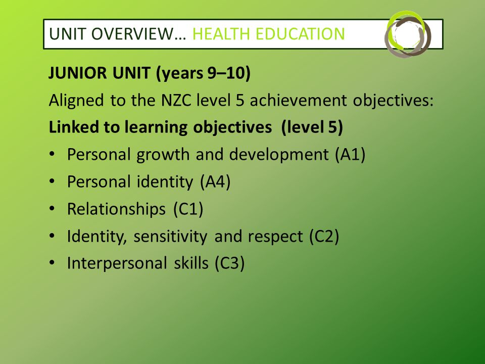 UNIT OVERVIEW… HEALTH EDUCATION JUNIOR UNIT (years 9–10) Aligned to the NZC level 5 achievement objectives: Linked to learning objectives (level 5) Personal growth and development (A1) Personal identity (A4) Relationships (C1) Identity, sensitivity and respect (C2) Interpersonal skills (C3)