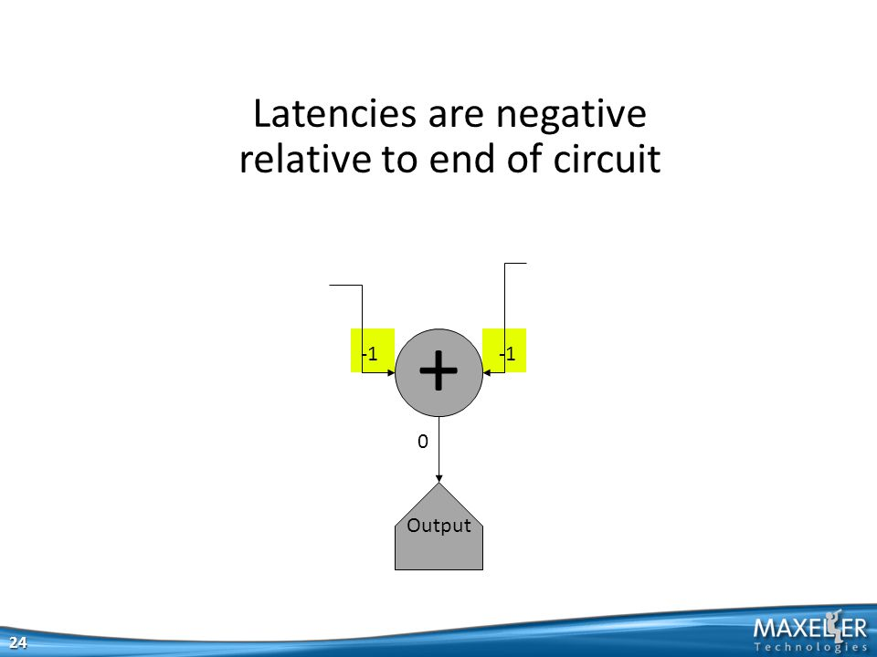 24 + Output 0 Latencies are negative relative to end of circuit