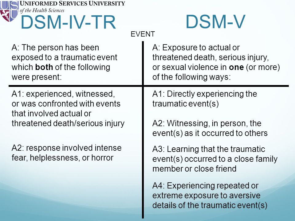DSM-IV-TR DSM-V A1: experienced, witnessed, or was confronted with events that involved actual or threatened death/serious injury A2: response involved intense fear, helplessness, or horror A1: Directly experiencing the traumatic event(s) A2: Witnessing, in person, the event(s) as it occurred to others A3: Learning that the traumatic event(s) occurred to a close family member or close friend A4: Experiencing repeated or extreme exposure to aversive details of the traumatic event(s) A: The person has been exposed to a traumatic event which both of the following were present: A: Exposure to actual or threatened death, serious injury, or sexual violence in one (or more) of the following ways: EVENT