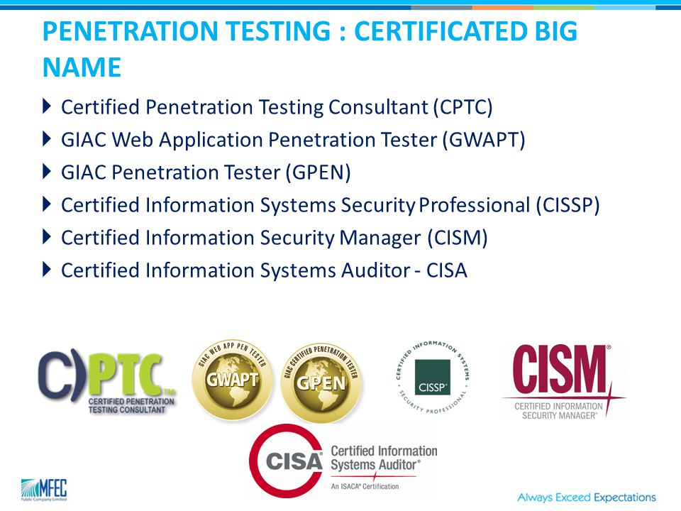 Penetration Testing Presenterschakrit Sanbuapoh Sr Information