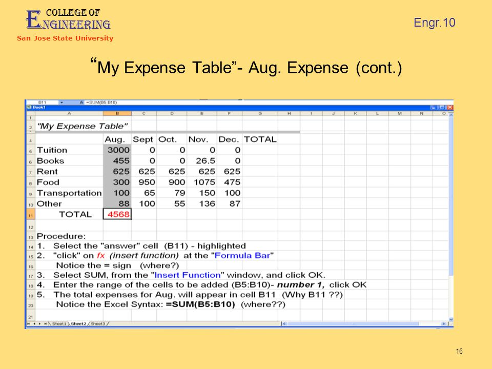 E ngineering College of San Jose State University Engr.10 16 My Expense Table - Aug.