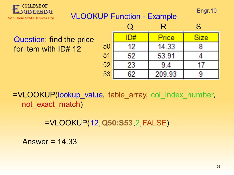 E ngineering College of San Jose State University Engr.10 26 Question: find the price for item with ID# 12 VLOOKUP Function - Example =VLOOKUP(12,Q50:S53,2,,2,FALSE) =VLOOKUP(lookup_value, table_array, col_index_number, not_exact_match) QSR 50 51 53 52 Answer = 14.33