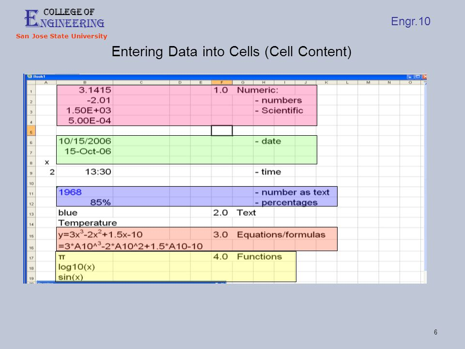 E ngineering College of San Jose State University Engr.10 6 Entering Data into Cells (Cell Content)