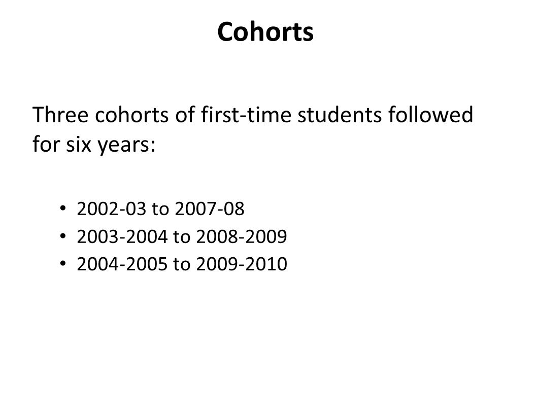 Cohorts Three cohorts of first-time students followed for six years: 2002-03 to 2007-08 2003-2004 to 2008-2009 2004-2005 to 2009-2010