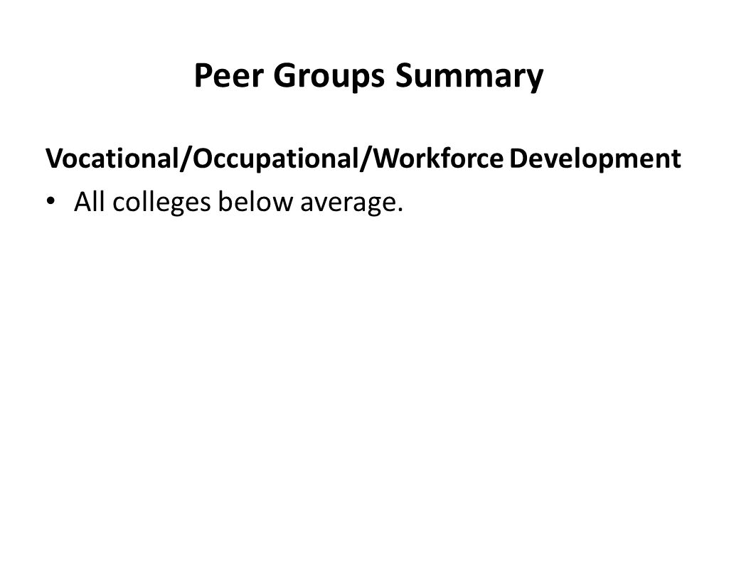 Peer Groups Summary Vocational/Occupational/Workforce Development All colleges below average.