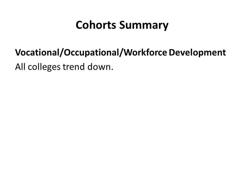 Cohorts Summary Vocational/Occupational/Workforce Development All colleges trend down.