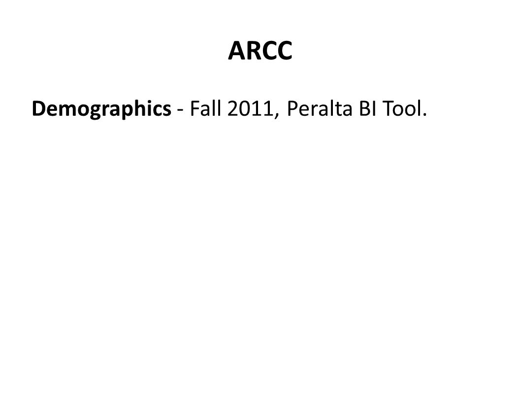 ARCC Demographics - Fall 2011, Peralta BI Tool.