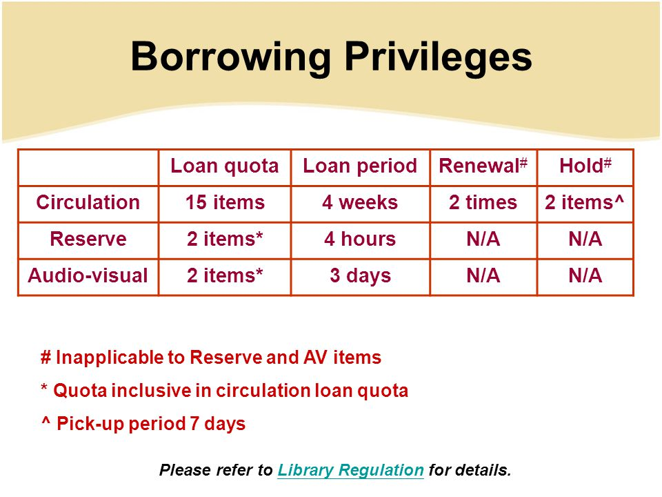 Borrowing Privileges Loan quotaLoan periodRenewal # Hold # Circulation15 items4 weeks2 times2 items^ Reserve2 items*4 hoursN/A Audio-visual2 items*3 daysN/A # Inapplicable to Reserve and AV items * Quota inclusive in circulation loan quota ^ Pick-up period 7 days Please refer to Library Regulation for details.Library Regulation