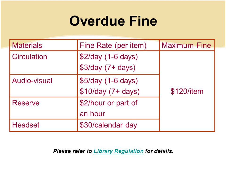 Overdue Fine MaterialsFine Rate (per item)Maximum Fine Circulation$2/day (1-6 days) $3/day (7+ days) $120/item Audio-visual$5/day (1-6 days) $10/day (7+ days) Reserve$2/hour or part of an hour Headset$30/calendar day Please refer to Library Regulation for details.Library Regulation