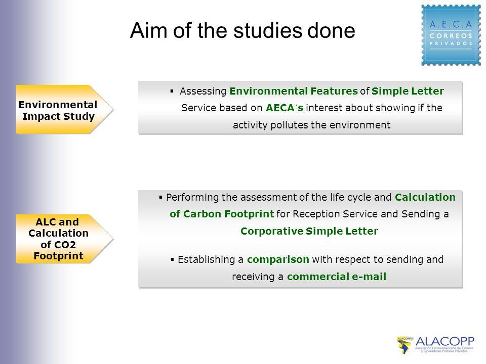 Aim of the studies done Environmental Impact Study Environmental Impact Study ALC and Calculation of CO2 Footprint ALC and Calculation of CO2 Footprint  Assessing Environmental Features of Simple Letter Service based on AECA´s interest about showing if the activity pollutes the environment  Performing the assessment of the life cycle and Calculation of Carbon Footprint for Reception Service and Sending a Corporative Simple Letter  Establishing a comparison with respect to sending and receiving a commercial e-mail  Performing the assessment of the life cycle and Calculation of Carbon Footprint for Reception Service and Sending a Corporative Simple Letter  Establishing a comparison with respect to sending and receiving a commercial e-mail