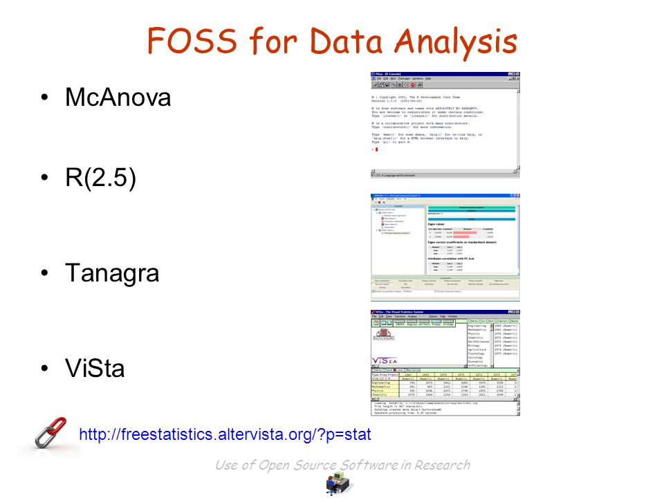Use of Open Source Software in Research FOSS for Data Analysis McAnova R(2.5) Tanagra ViSta http://freestatistics.altervista.org/ p=stat