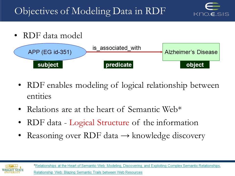 Objectives of Modeling Data in RDF RDF data model APP (EG id-351)Alzheimer's Disease is_associated_with subjectpredicateobject RDF enables modeling of logical relationship between entities Relations are at the heart of Semantic Web* RDF data - Logical Structure of the information Reasoning over RDF data → knowledge discovery *Relationships at the Heart of Semantic Web: Modeling, Discovering, and Exploiting Complex Semantic Relationships,Relationships at the Heart of Semantic Web: Modeling, Discovering, and Exploiting Complex Semantic Relationships Relationship Web: Blazing Semantic Trails between Web Resources