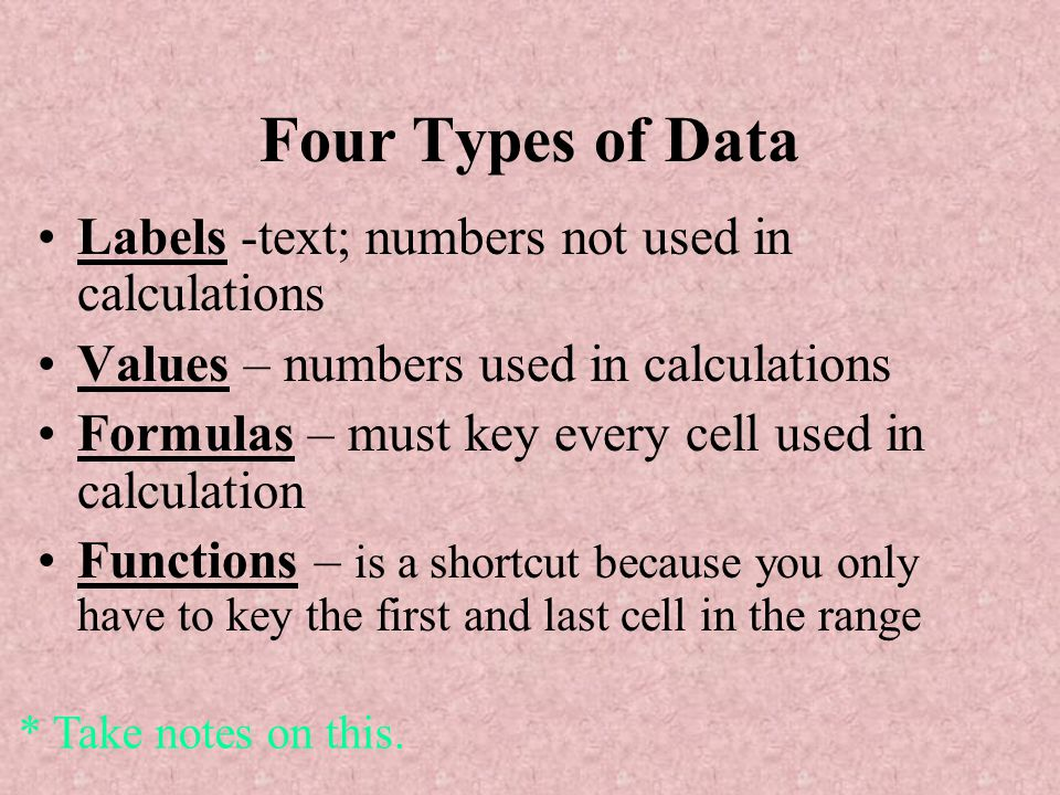 Four Types of Data Labels -text; numbers not used in calculations Values – numbers used in calculations Formulas – must key every cell used in calculation Functions – is a shortcut because you only have to key the first and last cell in the range * Take notes on this.