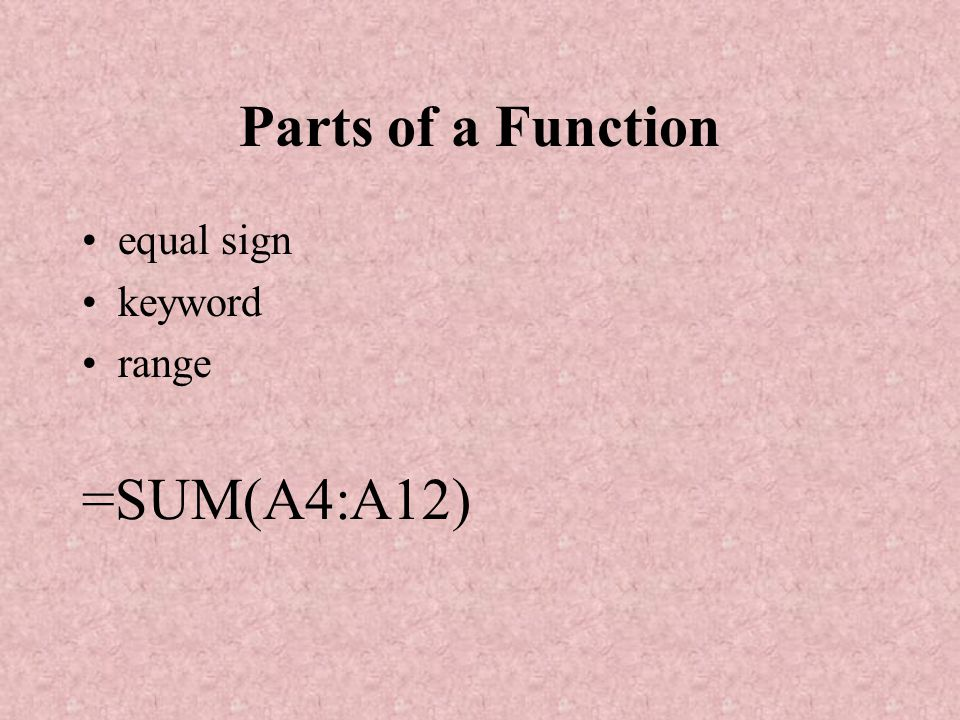 Parts of a Function equal sign keyword range =SUM(A4:A12)