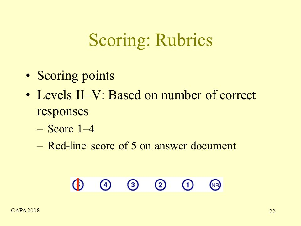 CAPA Scoring: Rubrics Scoring points Levels II–V: Based on number of correct responses –Score 1–4 –Red-line score of 5 on answer document