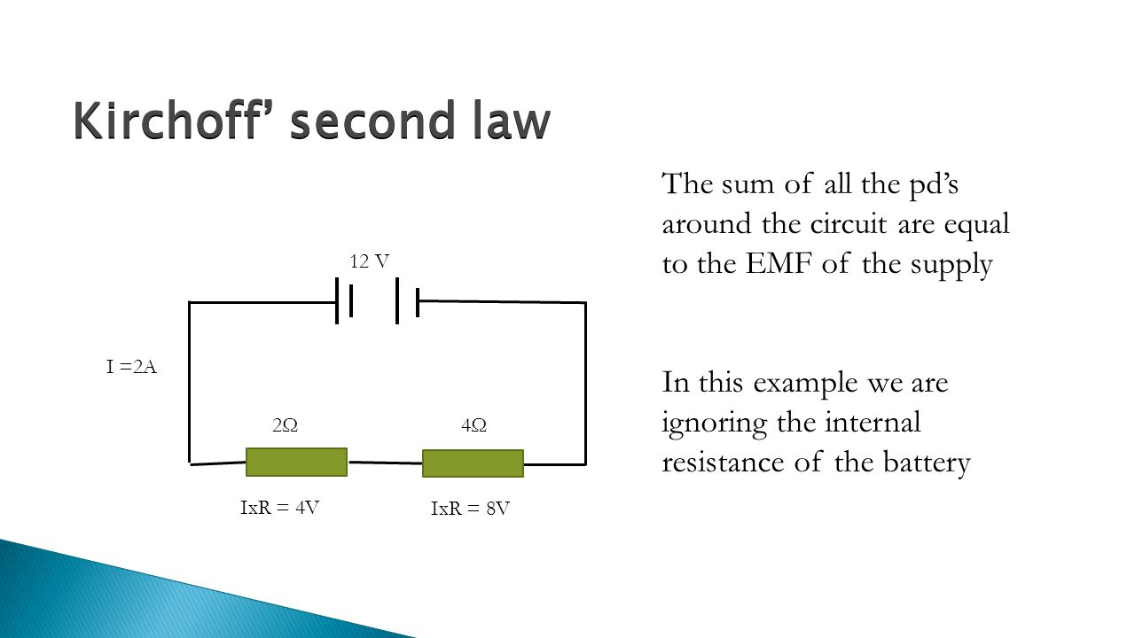 Kirchoff' second law I =2A 12 V 2Ω2Ω4Ω4Ω IxR = 8V IxR = 4V The sum of all the pd's around the circuit are equal to the EMF of the supply In this example we are ignoring the internal resistance of the battery