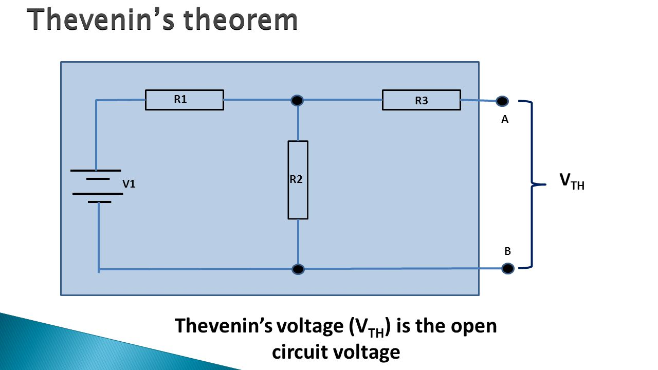 Thevenin's theorem R1 R2 R3 A B V1 V TH Thevenin's voltage (V TH ) is the open circuit voltage
