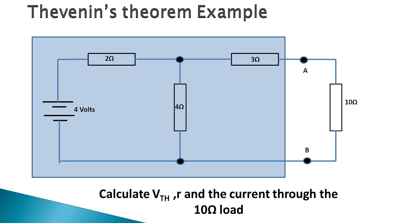 Thevenin's theorem Example 2Ω2Ω 4Ω4Ω 3Ω3Ω 10Ω A B 4 Volts Calculate V TH,r and the current through the 10Ω load