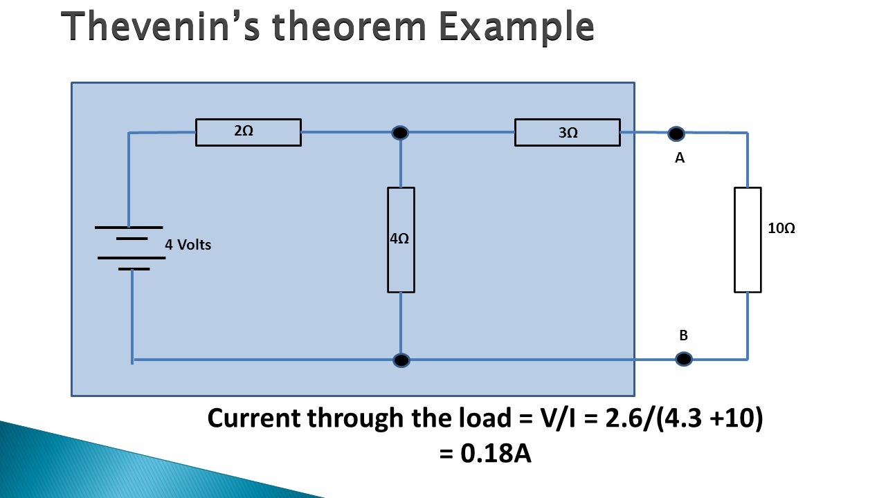 Thevenin's theorem Example 2Ω2Ω 4Ω4Ω 3Ω3Ω 10Ω A B 4 Volts Current through the load = V/I = 2.6/( ) = 0.18A
