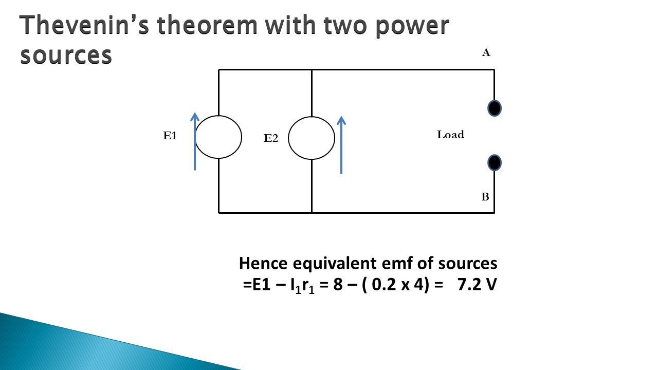 Thevenin's theorem with two power sources Hence equivalent emf of sources =E1 – I 1 r 1 = 8 – ( 0.2 x 4) = 7.2 V E1 E2 Load A B