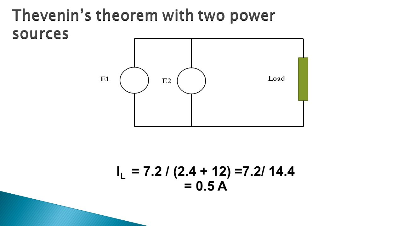 Thevenin's theorem with two power sources I L = 7.2 / ( ) =7.2/ 14.4 = 0.5 A E1 E2 Load