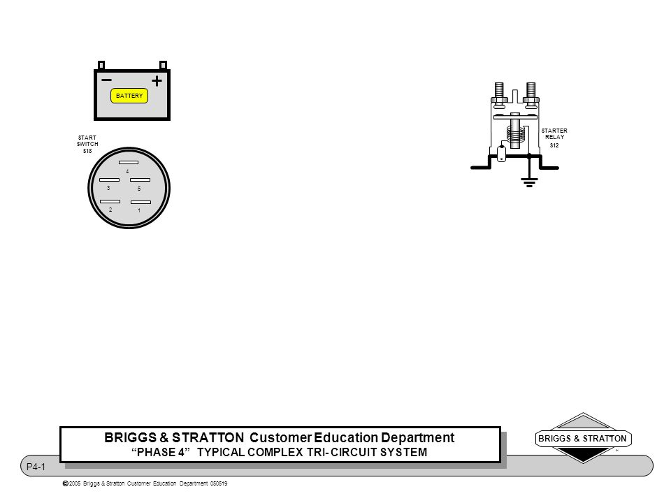 briggs stratton customer education department phase 4 typical 15.5 Briggs and Stratton Starter 1 4