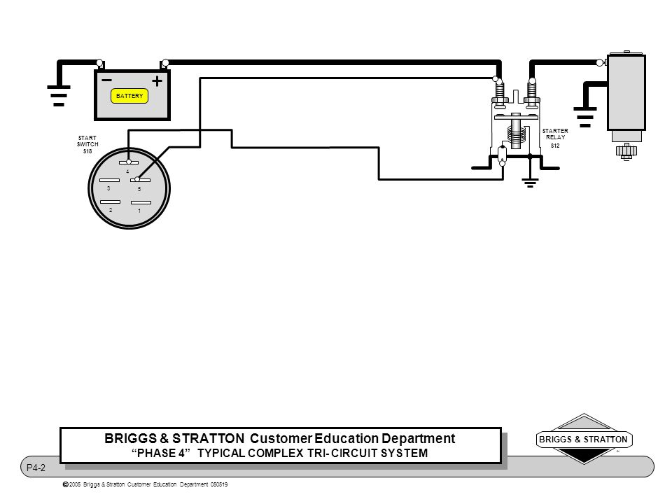 briggs stratton customer education department phase 4 typical 15.5 Briggs and Stratton Starter 2 starter