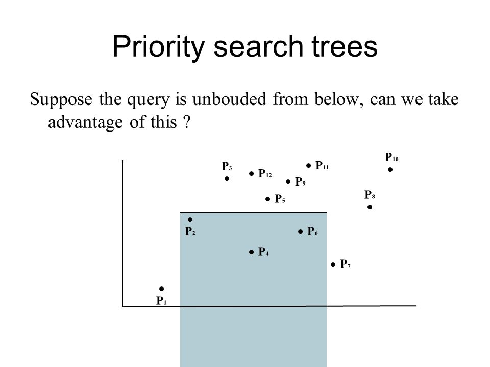 Priority search trees Suppose the query is unbouded from below, can we take advantage of this .