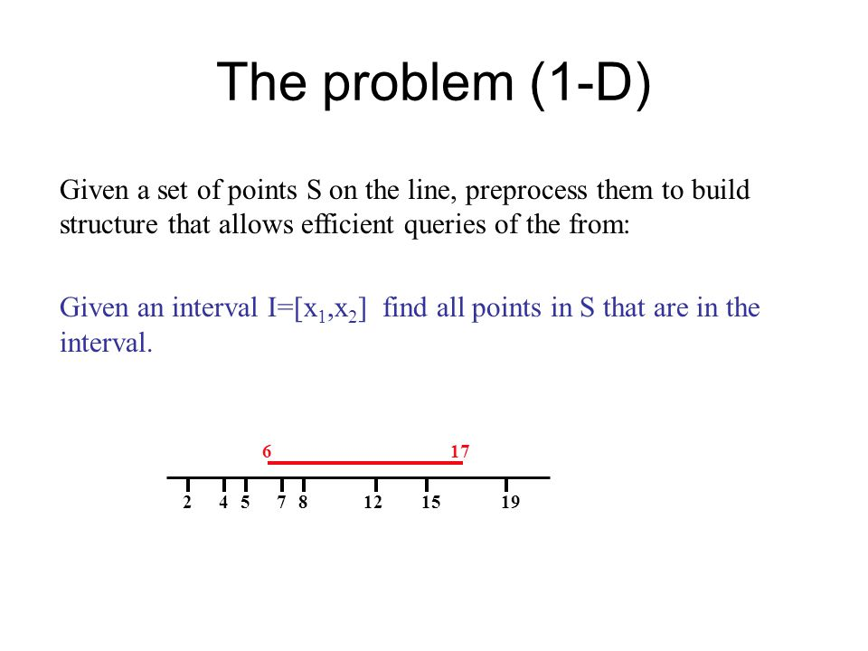 The problem (1-D) Given a set of points S on the line, preprocess them to build structure that allows efficient queries of the from: Given an interval I=[x 1,x 2 ] find all points in S that are in the interval.