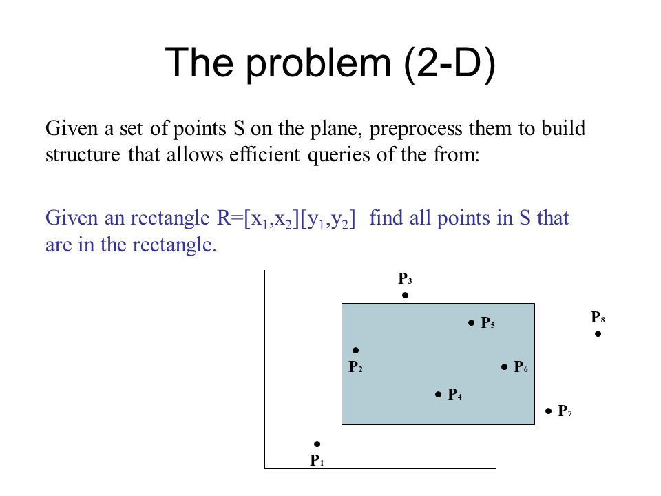 The problem (2-D) Given a set of points S on the plane, preprocess them to build structure that allows efficient queries of the from: Given an rectangle R=[x 1,x 2 ][y 1,y 2 ] find all points in S that are in the rectangle.