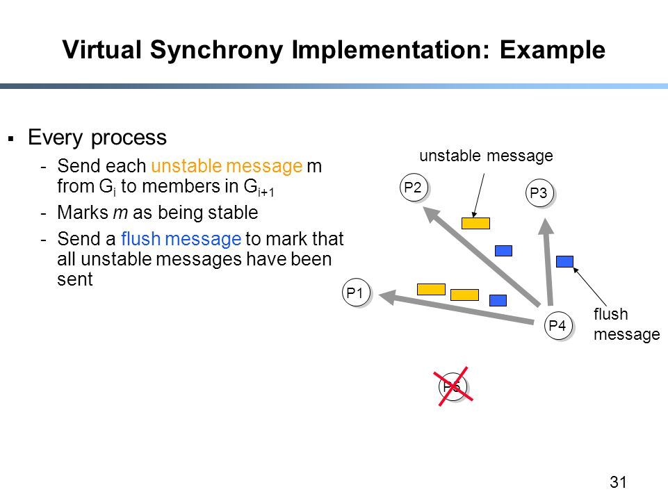 31 Virtual Synchrony Implementation: Example  Every process -Send each unstable message m from G i to members in G i+1 -Marks m as being stable -Send a flush message to mark that all unstable messages have been sent P1 P2 P3 P4 P5 unstable message flush message