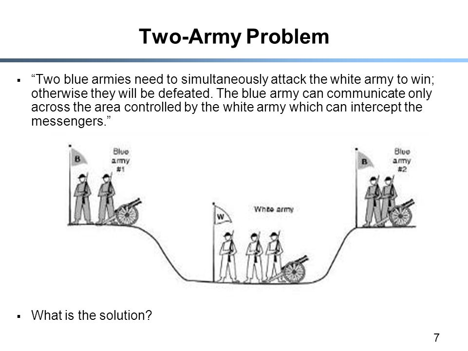 7 Two-Army Problem  Two blue armies need to simultaneously attack the white army to win; otherwise they will be defeated.
