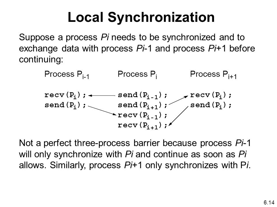 Local Synchronization Suppose a process Pi needs to be synchronized and to exchange data with process Pi-1 and process Pi+1 before continuing: Not a perfect three-process barrier because process Pi-1 will only synchronize with Pi and continue as soon as Pi allows.