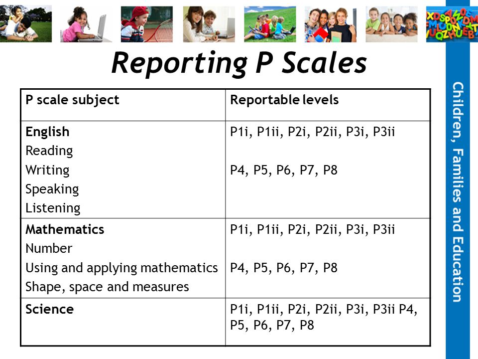 Reporting P Scales P scale subjectReportable levels English Reading Writing Speaking Listening P1i, P1ii, P2i, P2ii, P3i, P3ii P4, P5, P6, P7, P8 Mathematics Number Using and applying mathematics Shape, space and measures P1i, P1ii, P2i, P2ii, P3i, P3ii P4, P5, P6, P7, P8 ScienceP1i, P1ii, P2i, P2ii, P3i, P3ii P4, P5, P6, P7, P8