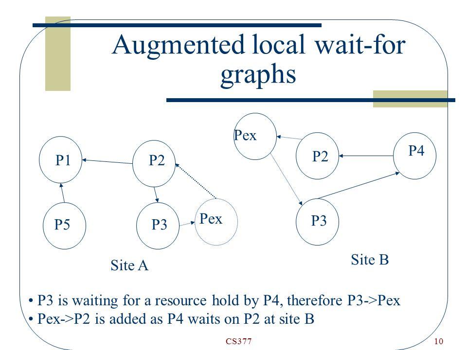 CS3771 Today: deadlock detection and election algorithms  Previous