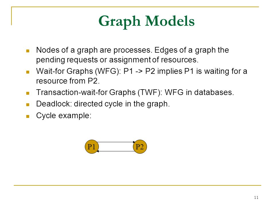 11 Graph Models Nodes of a graph are processes.