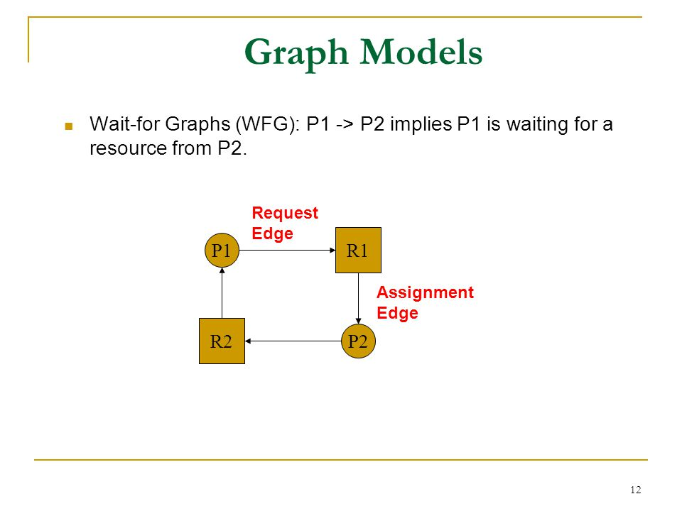 12 Graph Models Wait-for Graphs (WFG): P1 -> P2 implies P1 is waiting for a resource from P2.