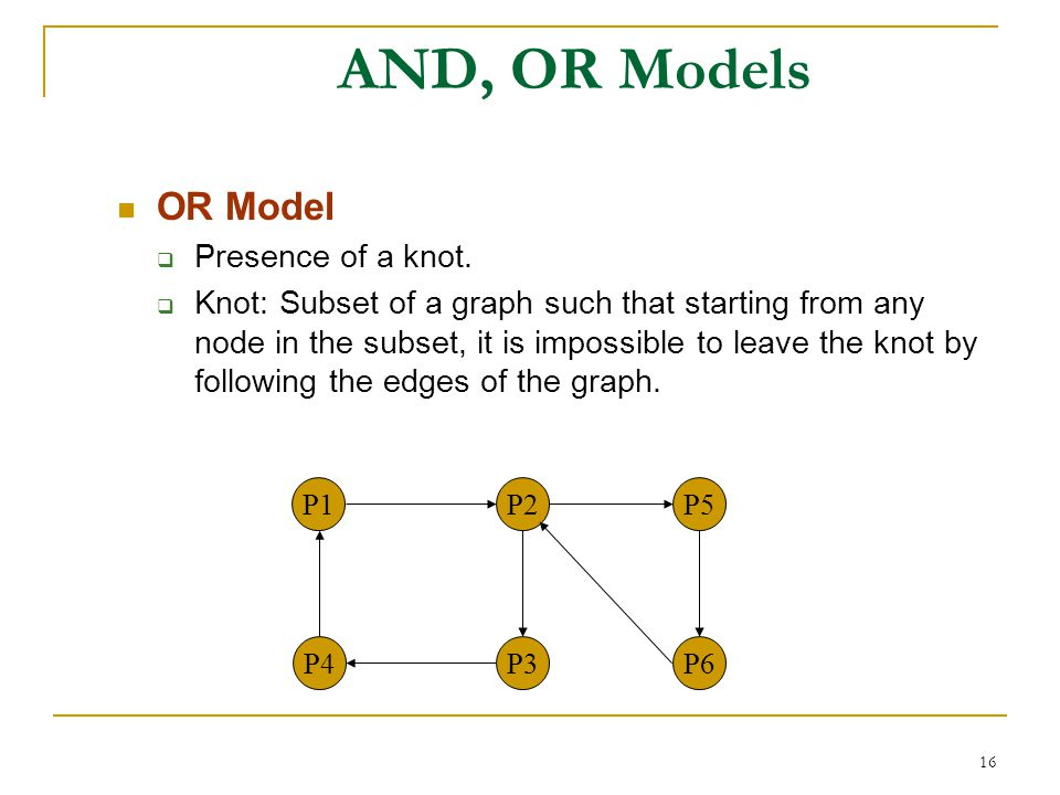 16 AND, OR Models OR Model  Presence of a knot.